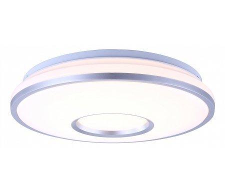 Светодиодные светильники Turdus 41635  Накладной светильник Globo